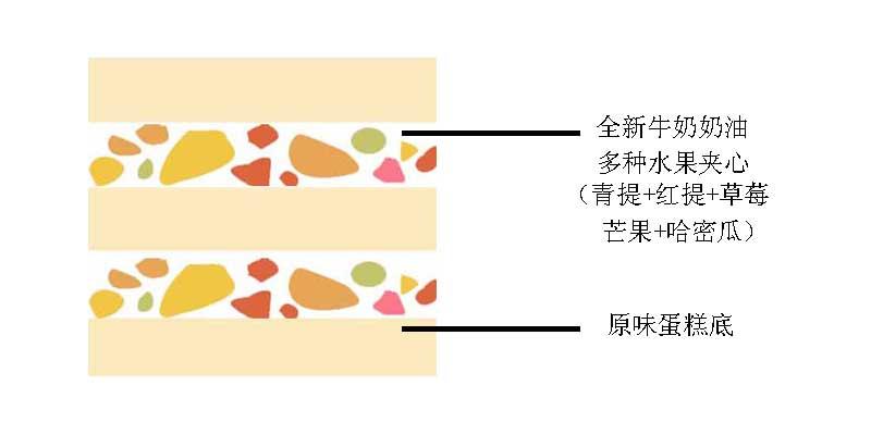 青提红提草莓芒果哈密瓜.jpg